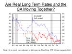 are real long term rates and the ca moving together