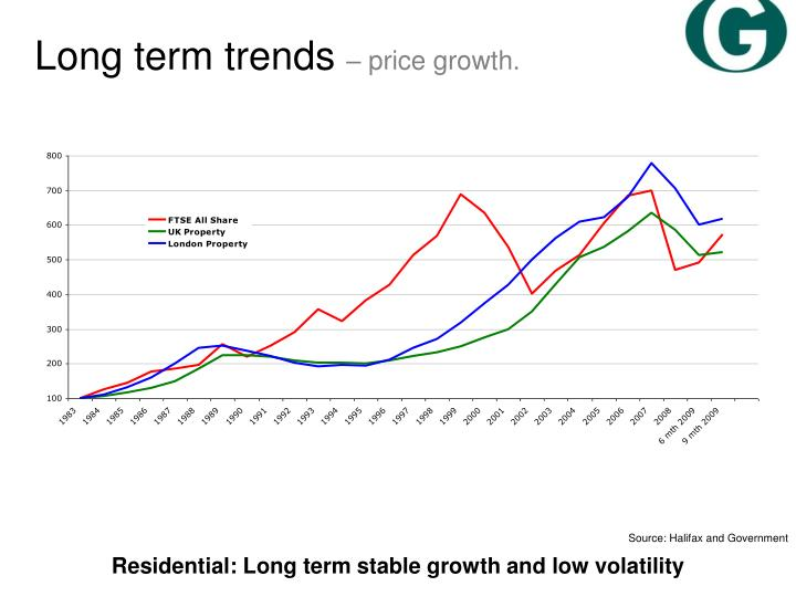 Residential: Long term stable growth and low volatility