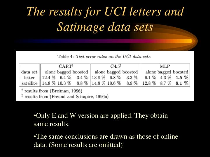 The results for UCI letters and Satimage data sets
