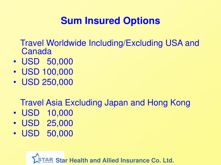 Sum Insured Options