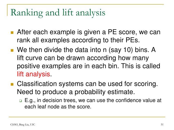 Ranking and lift analysis