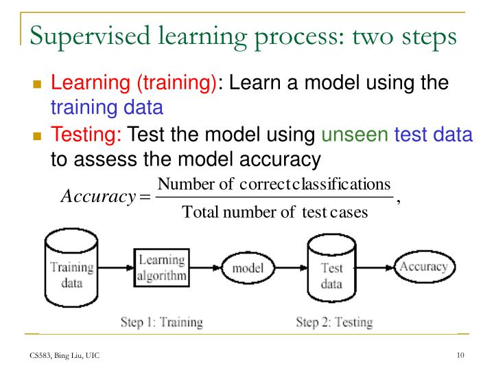 Supervised learning process: two steps