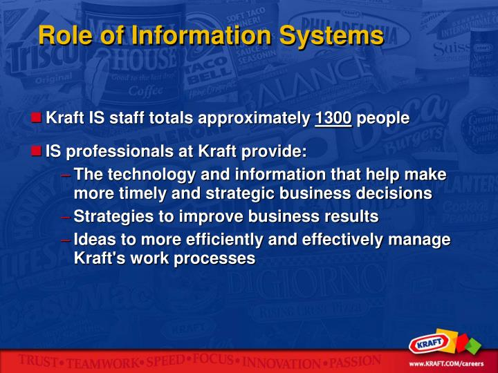Role of Information Systems