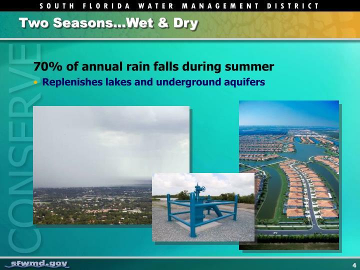 Two Seasons…Wet & Dry