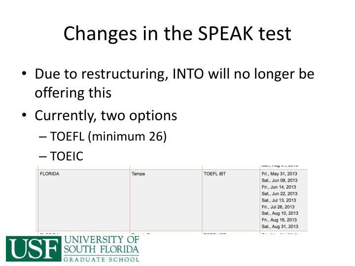 Changes in the SPEAK test