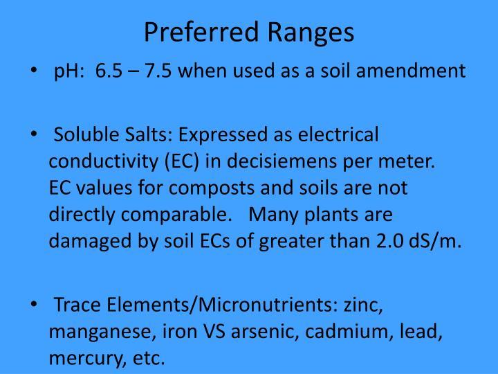 Preferred Ranges
