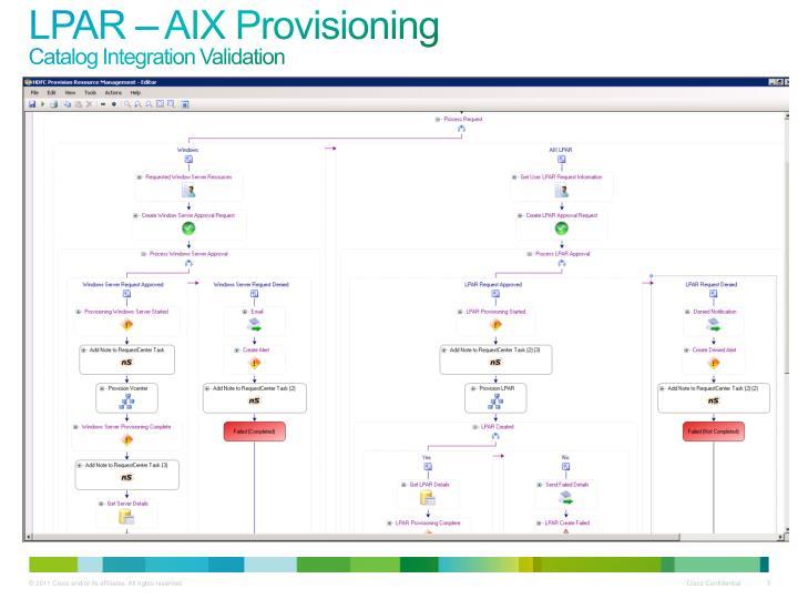 Lpar aix provisioning catalog integration validation