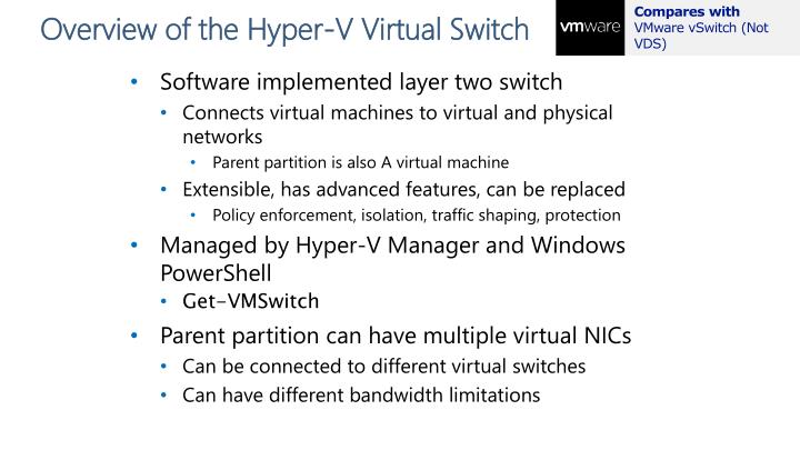 Overview of the Hyper-V Virtual Switch