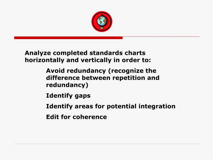 Analyze completed standards charts horizontally and vertically in order to: