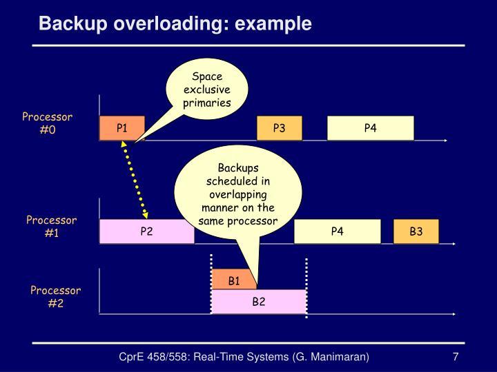 Backup overloading: example