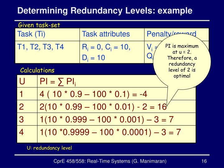 Determining Redundancy Levels: example