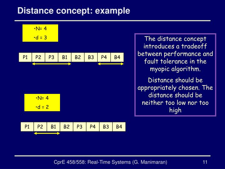 Distance concept: example