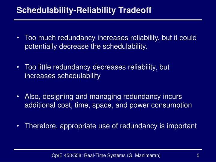 Schedulability-Reliability Tradeoff