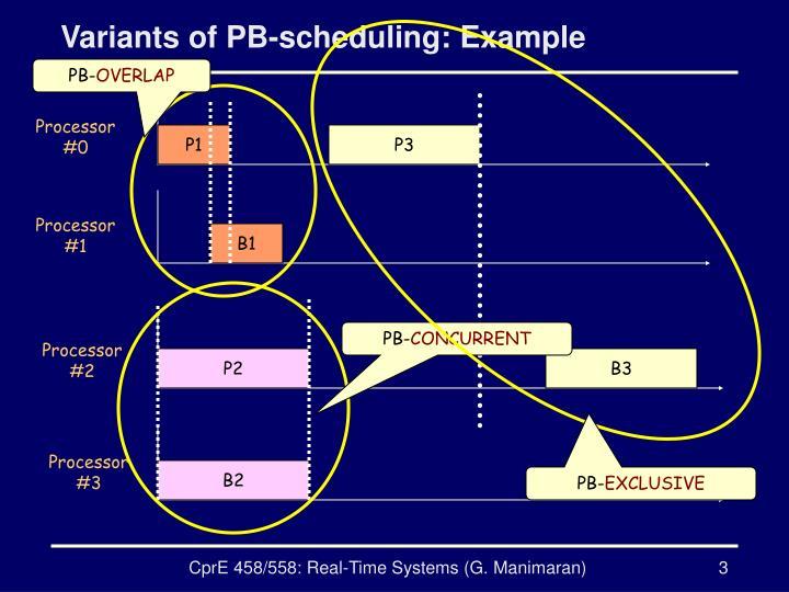 Variants of pb scheduling example