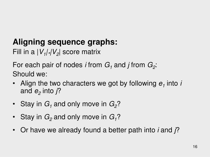 Aligning sequence graphs: