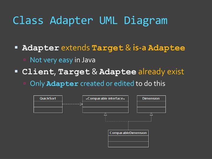 Class Adapter UML Diagram