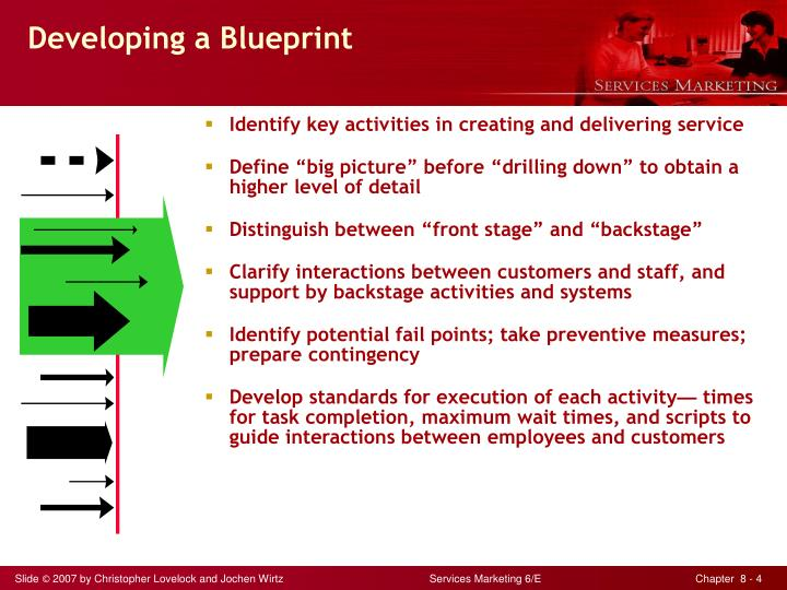 Ppt chapter 8 designing and managing service processes powerpoint developing a blueprint malvernweather Gallery