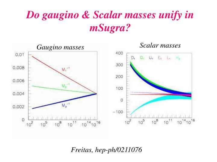 Do gaugino & Scalar masses unify in mSugra?