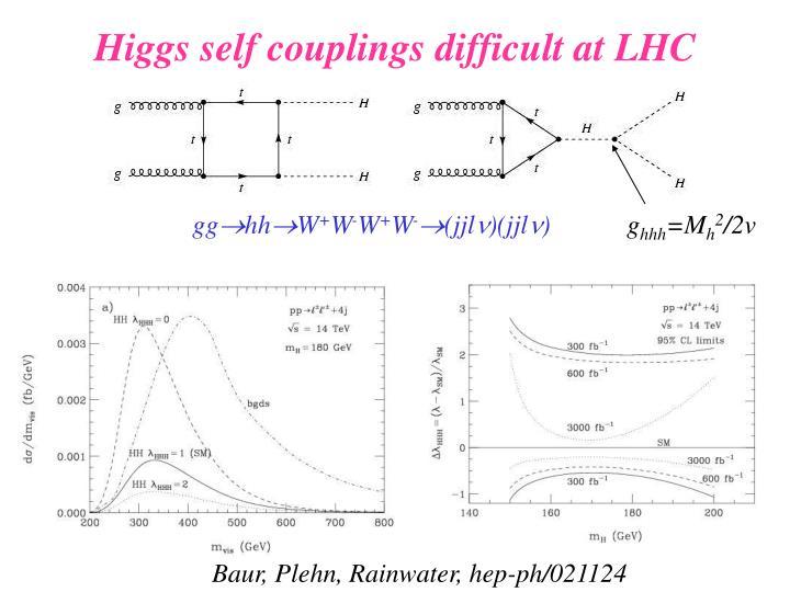 Higgs self couplings difficult at LHC
