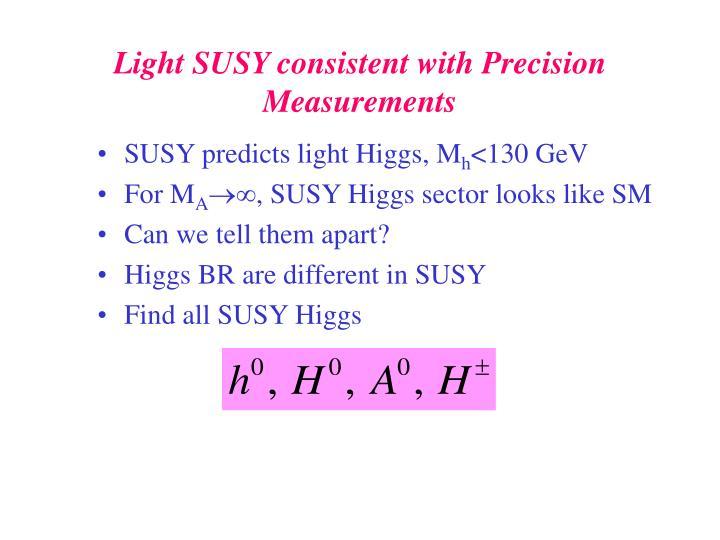 SUSY predicts light Higgs, M