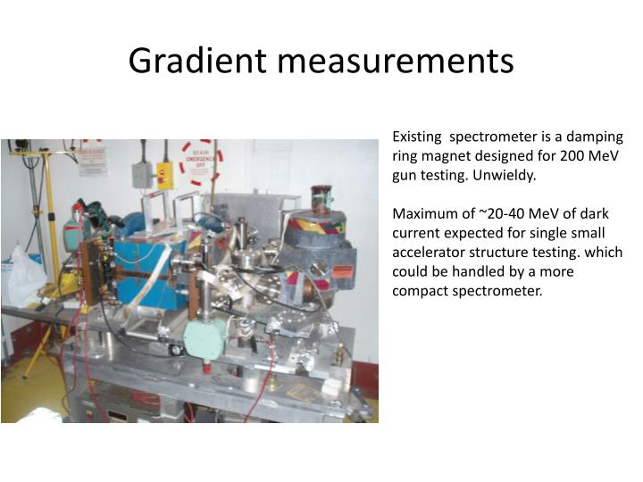 Gradient measurements