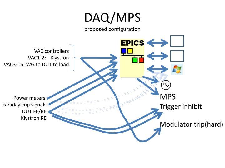 DAQ/MPS