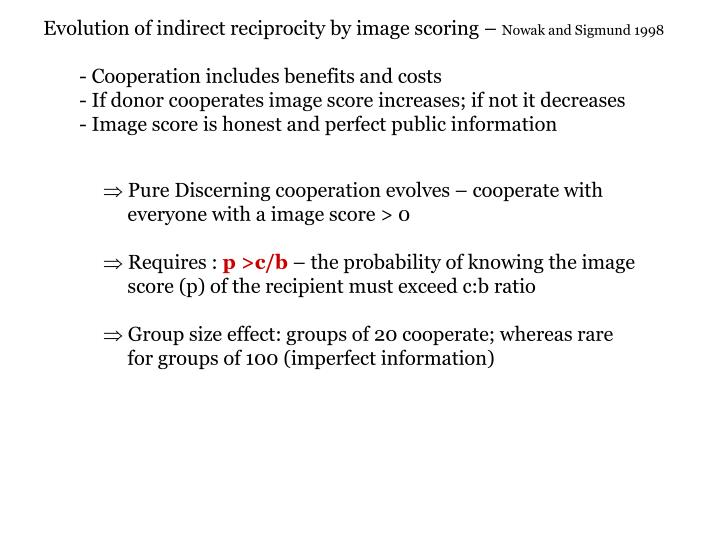 Evolution of indirect reciprocity by image scoring –