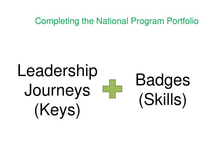 Completing the National Program Portfolio