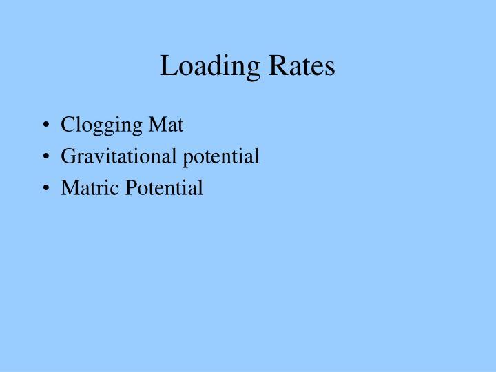 Loading Rates