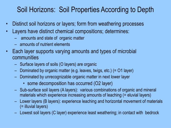 Soil Horizons:  Soil Properties According to Depth