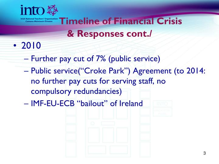 Timeline of financial crisis responses cont