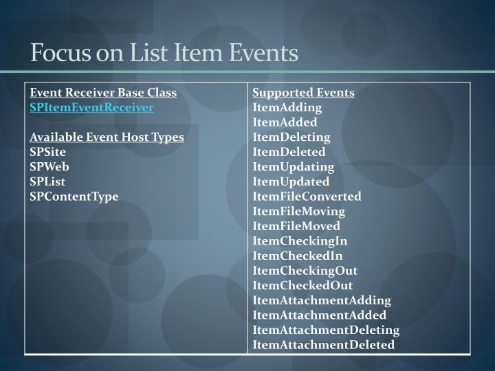 Focus on List Item Events
