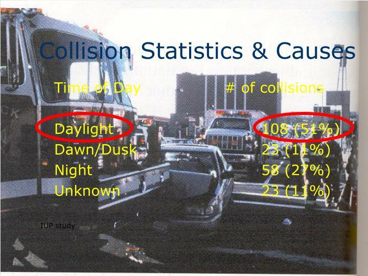 Collision Statistics & Causes