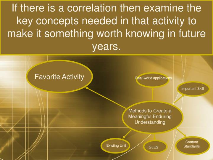 If there is a correlation then examine the key concepts needed in that activity to make it something worth knowing in future years.