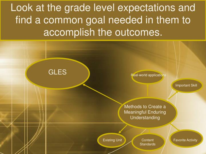 Look at the grade level expectations and find a common goal needed in them to accomplish the outcomes.