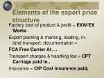 elements of the export price structure