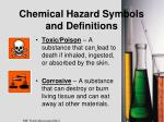 chemical hazard symbols and definitions1