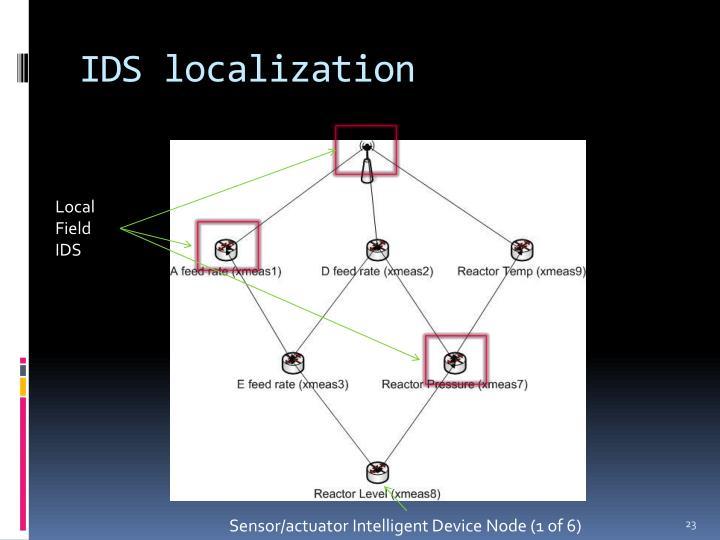 IDS localization