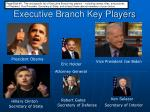 executive branch key players