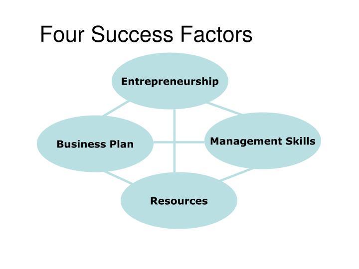 Four Success Factors