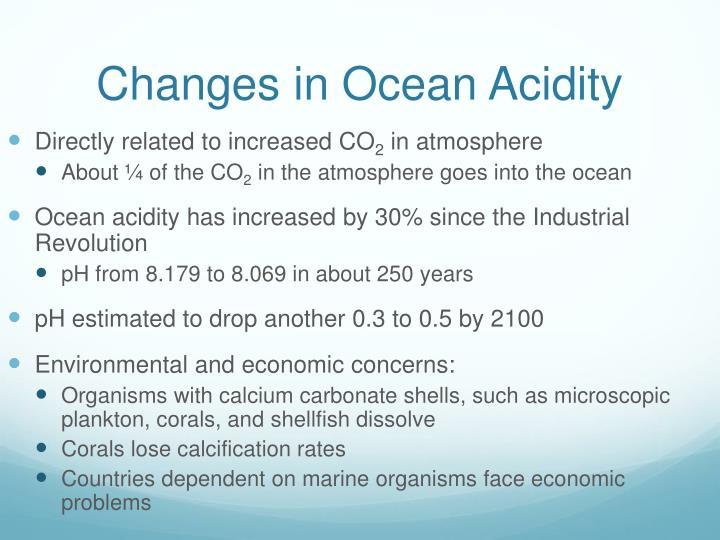 Changes in Ocean Acidity