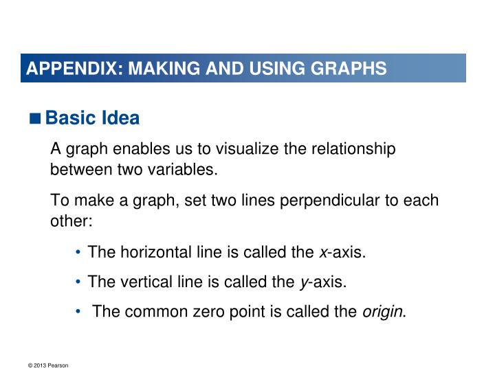 Appendix making and using graphs