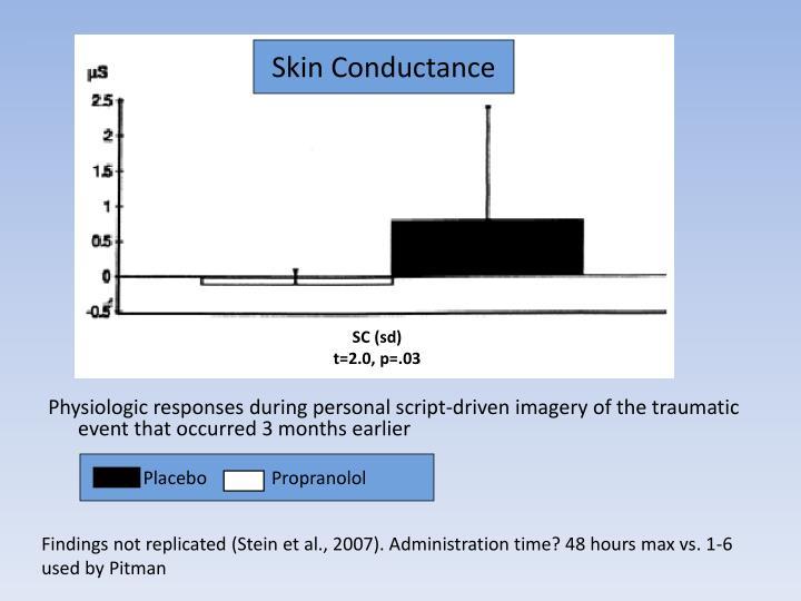 Skin Conductance