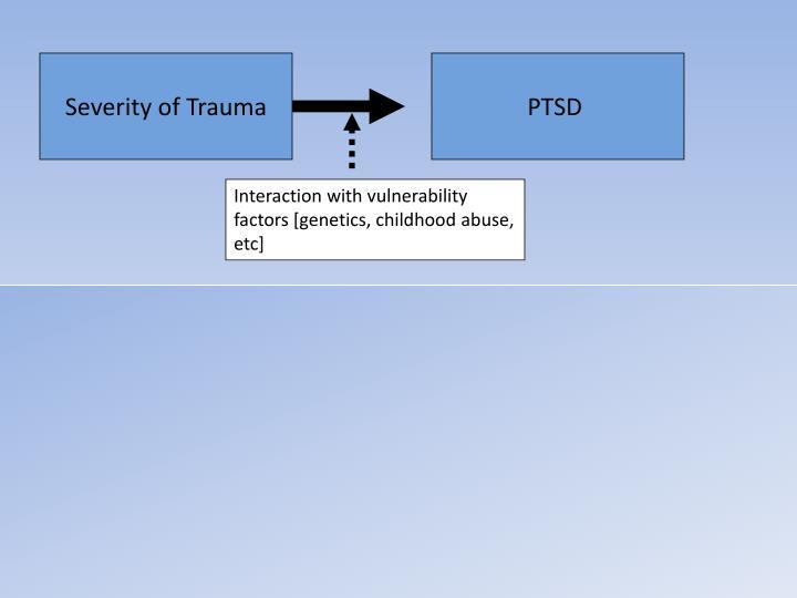 Severity of Trauma