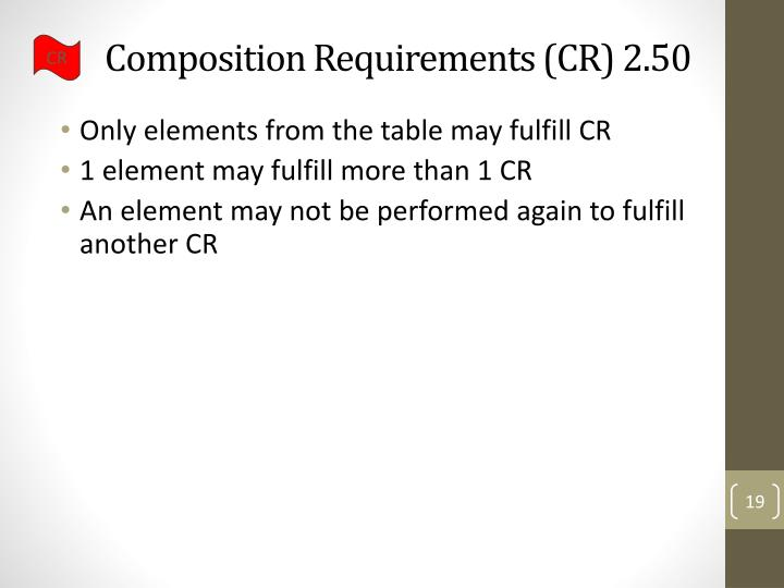 Composition Requirements (CR) 2.50