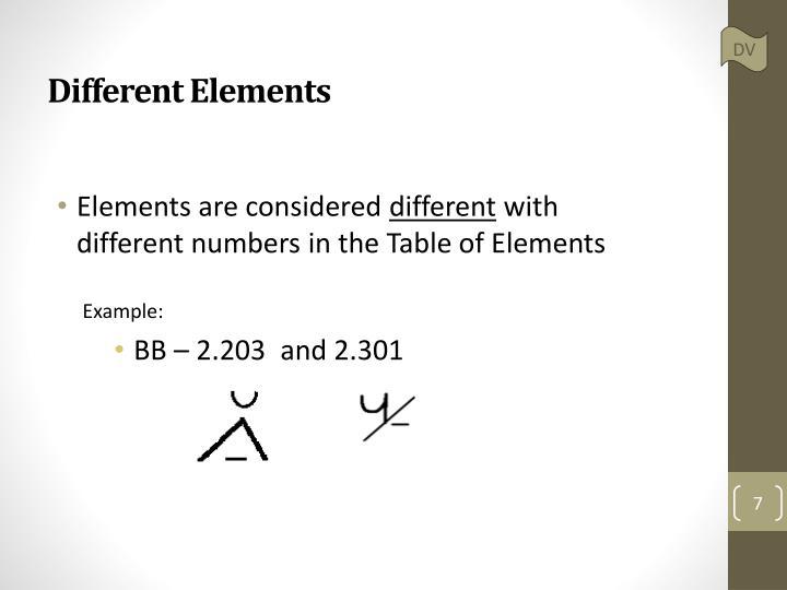Different Elements