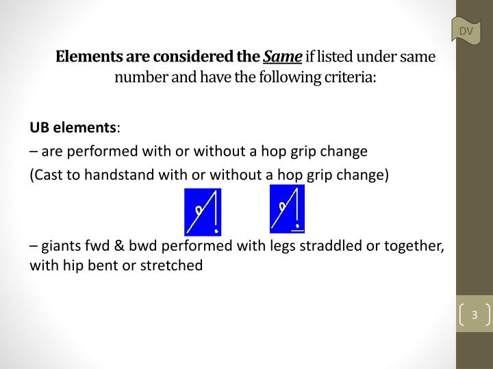 Elements are considered the same if listed under same number and have the following criteria