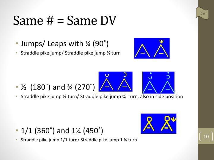 Same # = Same DV