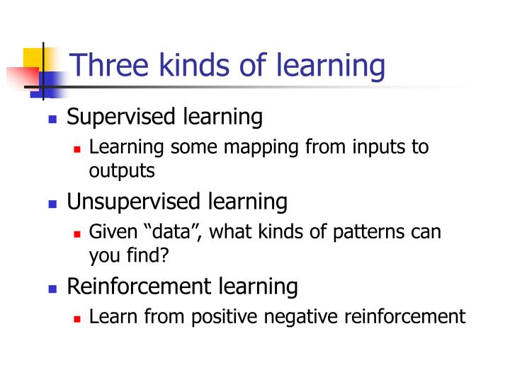 three kinds of learning n.