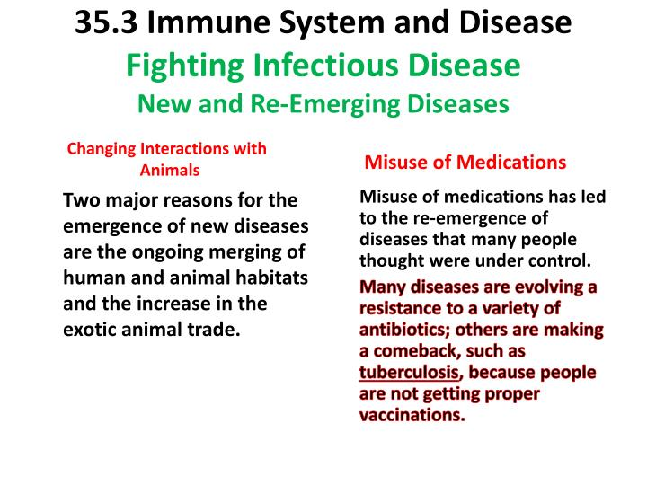 35.3 Immune System and Disease